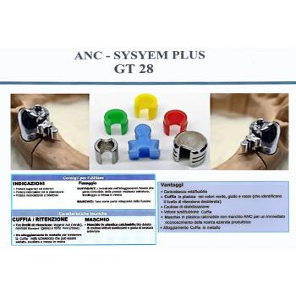 GT28 ANCORDENT